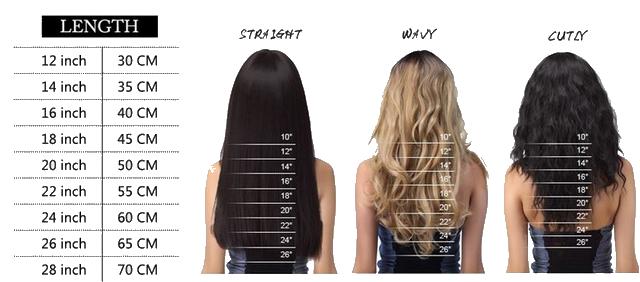 Longueur d'une wig